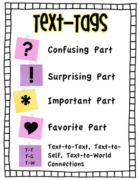 Close Reading Text-Tags