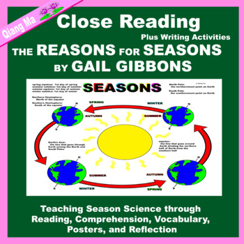 Close Reading: The Reasons for Seasons