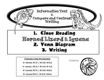 Common Core Non-fiction Close Reading With Comparative Writing