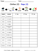 Clothes in Spanish Spelling Worksheets