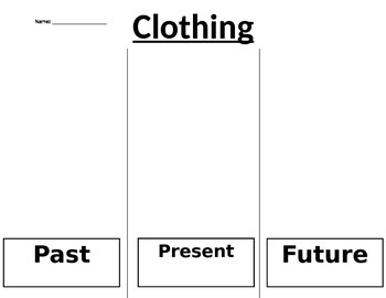 Clothing from the Past, Present, and Future