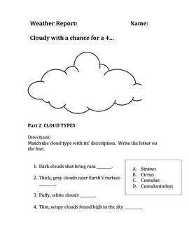 Cloudy With a Chance of.... Types and Weather Tools Assessment