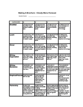 Cloudy With a Chance of Meatballs Weather Forecast Rubric
