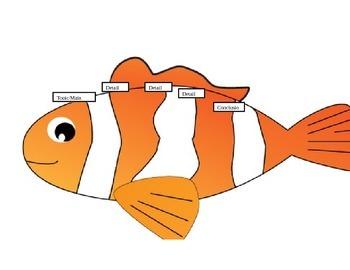 Clown Fish Graphic Organizer