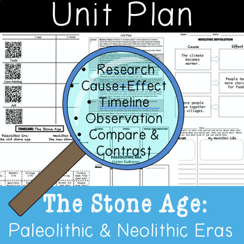 Clues to the Past: Digging Up Evidence About the Paleolith