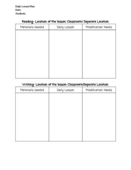 Co-teach Lesson Plan