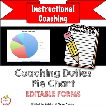 Instructional Coaching: Coach Duties Pie Chart