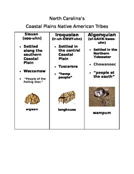Coastal Plains Native American Tribes