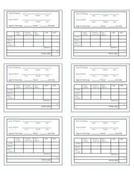 Cognitive Abilities Test (COGAT) Scoring Labels