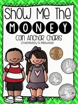 Coin Anchor Charts