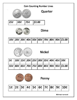 Coin Counting Number Lines - Money