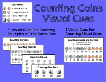 Coin Counting Visual Cue for Autism, Special Education, or