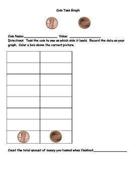 Coin Toss Graphs