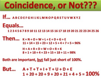 Coincidence, or Not? Motivational Poster