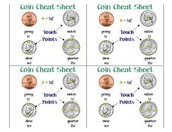 Coins Cheat Sheet
