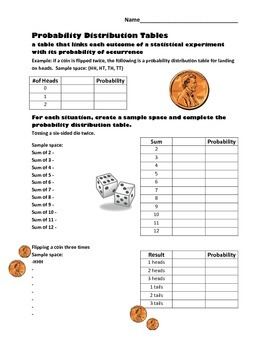 Coins, Cold-cuts & Combinations:  An Introduction to Probability
