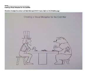 Cold War: political cartoon Analysis with Key!