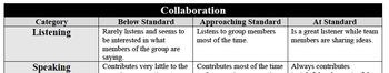 Collaboration & Critical Engagement Rubric