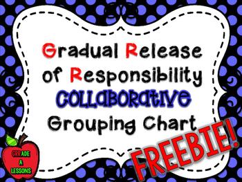 Collaborative Grouping Chart