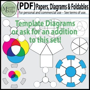 "Collaborative PDF's ""Papers, Digrams and Foldables"" {Messa"