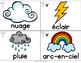 Collection Mur de mots - La météo (French Weather Word Wal