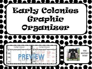 Colonies Graphic Organizer