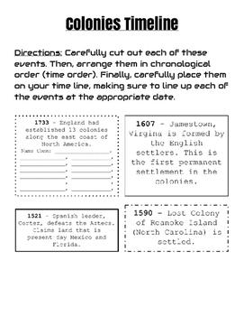 Colonies Timeline
