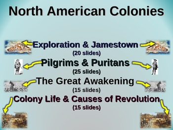 Colonies Unit (PART 4: COLONY LIFE & REASONS FOR REVOLUTIO