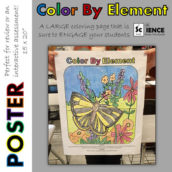 Color By Element Poster for Review or Assessment of Metal