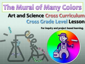 Elementary Art Lesson: Color Challenge Art and Science Cro