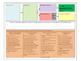 Color Coded Behavior Intervention Plan Template