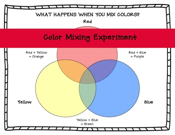 Color Mixing Experiment