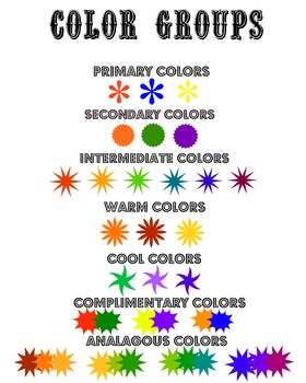 Elements of Art- COLOR poster!