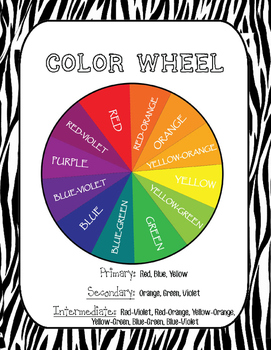 Color Theory: Wild About Color Poster Set