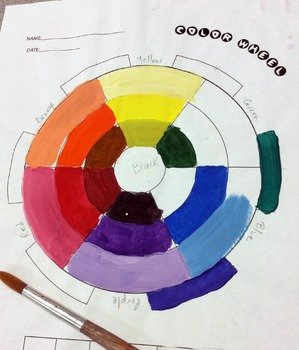 Color Wheel Painting Practice