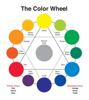 Color Wheel Student Handout Pack of 10