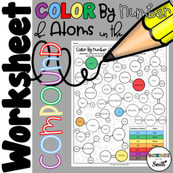 Color by Number of Atoms Worksheet for Understanding Chemi