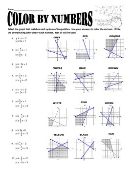 Printables Systems Of Inequalities Worksheet systems of inequalities color by numbers math maniacs numbers