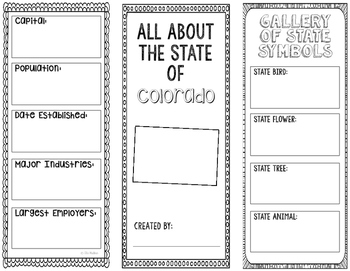 Colorado - State Research Project - Interactive Notebook -