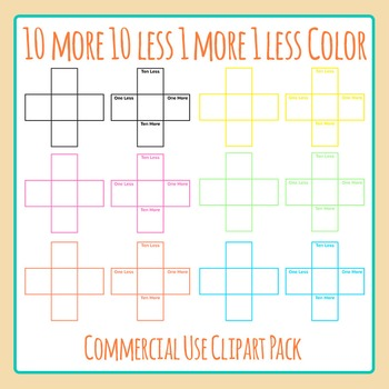 Colored 10 More 10 Less 1 More 1 Less Blank Templates Clip