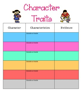 Colorful Character Traits Poster