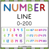 Colorful Number Line on White Base for Classroom