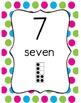 Colorful Polka Dot Number Line 1-120