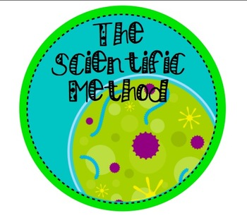 Colorful Scientific Method Mini-Posters! (All colors now i