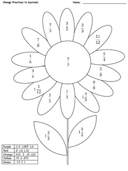 Coloring Flower - Change Fractions to Decimals/Decimals to