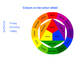 Colour Wheel Power Point Presentation