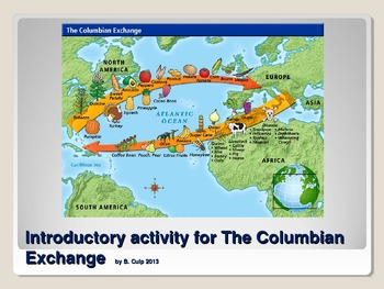 Columbian Exchange Activity for grades 7 - 12