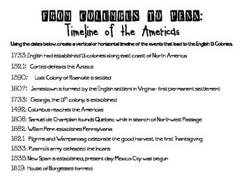 Columbus to Colonies- Timeline of the Americas