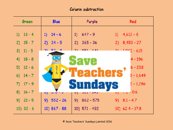 Column subtraction (with borrowing) lesson plans, workshee