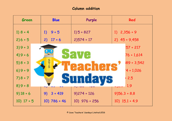 Column addition (with carrying) worksheets (4 levels of di